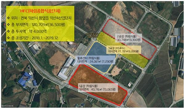 ▲ 하림푸드 콤플렉스 위치도 및 공장배치 계획