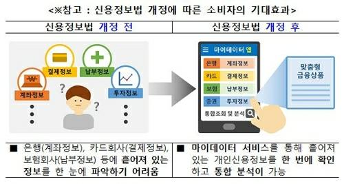 신용정보법 개정에 따른 소비자의 기대효과.png