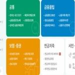 금융포털 '파인' 1주년, 300만명 돌파...홈페이지 새단장