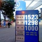 이번주 전국 평균휘발유값 1천500원 넘는다