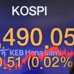 코스피, 역대 최고치…장중 2500선 돌파