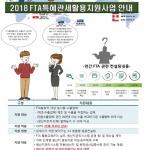 aT, FTA 수출 컨설팅 지원대상 모집