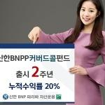 신한BNP파리바자산운용, '커버드콜펀드' 출시 2주년, 누적수익률 20%