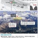 김창호 등 히말라야 원정대 및 가이드 시신 9구 수습 완료