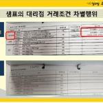 """추혜선 의원 """"샘표, 보복출점에 어용협의회까지…갑질 종합세트"""""""