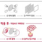 SKT, MWC서 AI 기반 미디어 품질개선 솔루션 '슈퍼노바' 공개