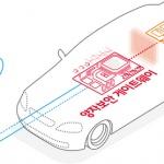 SKT, MWC2019서 해킹 막는 '양자보안 게이트웨이' 기술 첫 공개