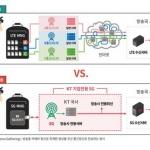 KT, 세계최초 5G 기반 UHD 생방송 서비스 선봬