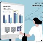 언택트 소비 2년새 500% 증가…40대가 성장세 견인