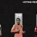 '메시아' 리오넬 메시, 'FIFA 올해의 선수' 등극