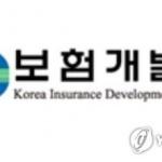 중소형 보험사들, IFRS17 대비 결산시스템 공동 구축