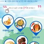 대상 온라인몰 정원e샵, 미식여행 경품 기획전 진행